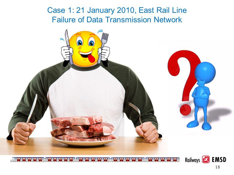 Case 1: 21 January 2010, East Rail Line Failure of Data Transmission Network 18