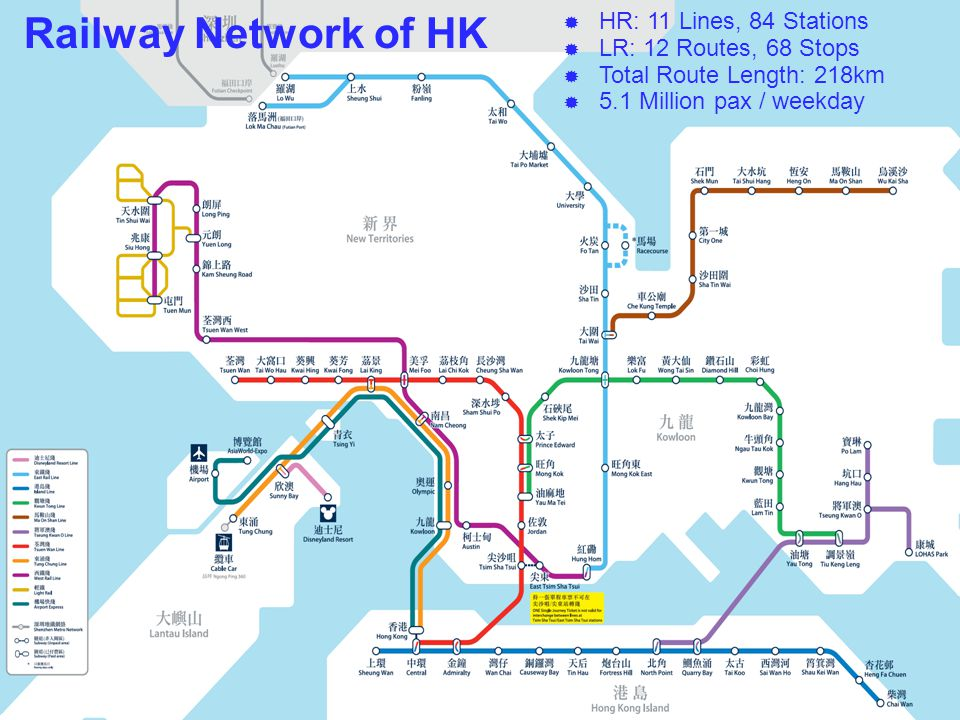 Railway System in Hong Kong 2 Railway Network of HK  HR: 11 Lines, 84 Stations  LR: 12 Routes, 68 Stops  Total Route Length: 218km  5.1 Million pa
