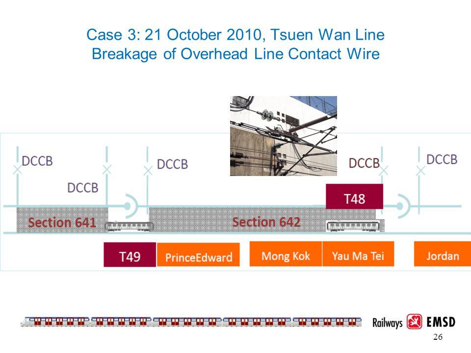 26 Case 3: 21 October 2010, Tsuen Wan Line Breakage of Overhead Line Contact Wire