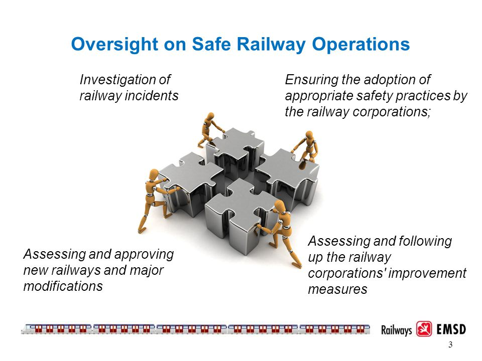 Oversight on Safe Railway Operations 3 Investigation of railway incidents Ensuring the adoption of appropriate safety practices by the railway corpora