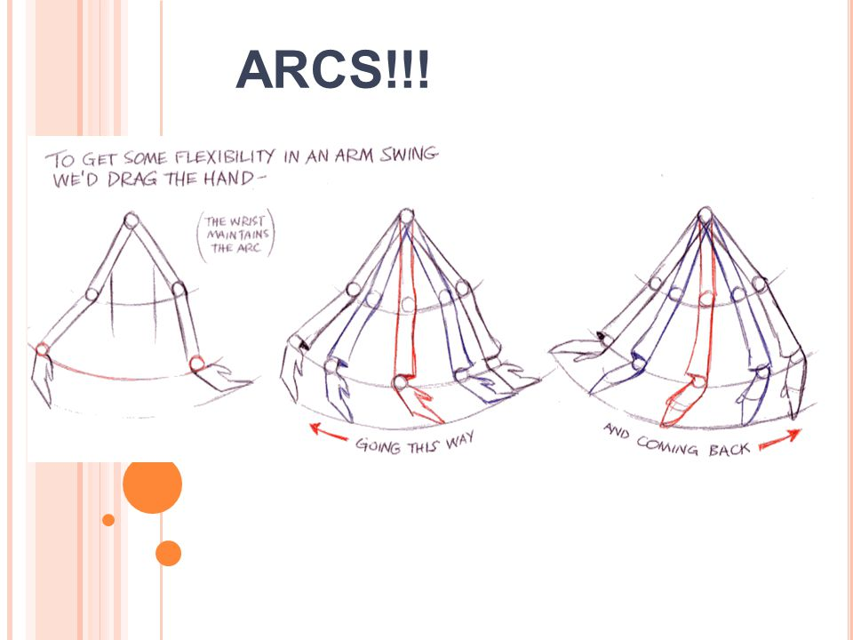 ARCS!!!