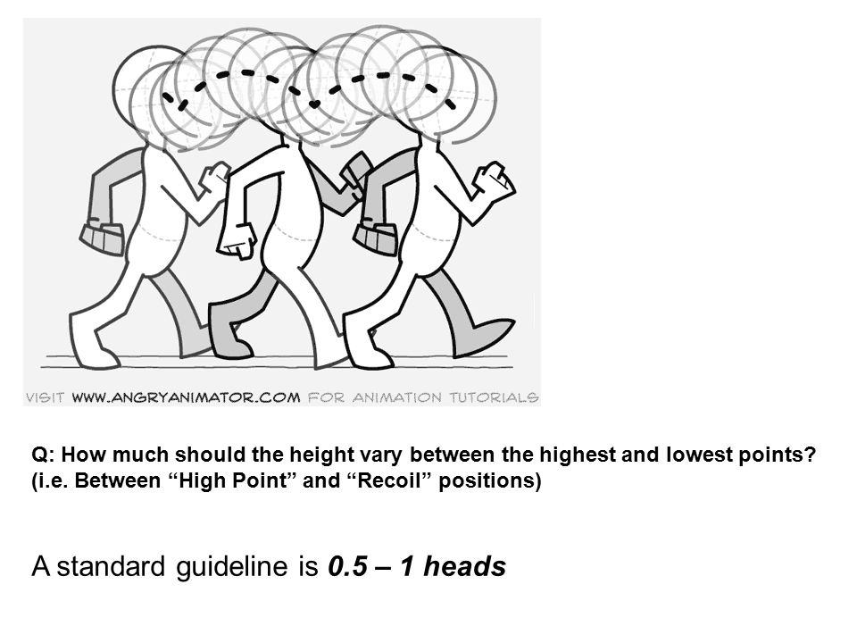 Q: How much should the height vary between the highest and lowest points.