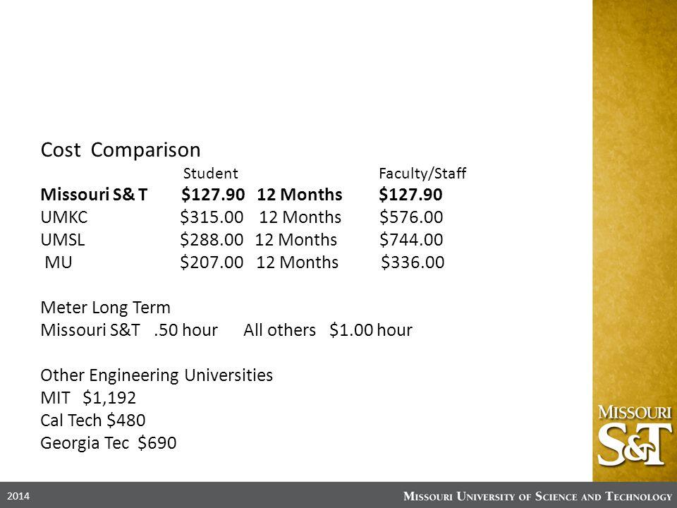 2014 Cost Comparison StudentFaculty/Staff Missouri S& T $127.90 12 Months$127.90 UMKC $315.00 12 Months $576.00 UMSL $288.00 12 Months $744.00 MU $207