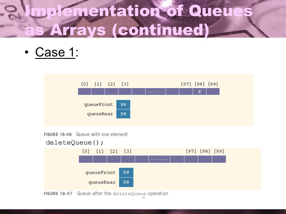 12 Implementation of Queues as Arrays (continued) Case 1: