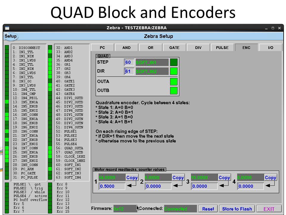 QUAD Block and Encoders