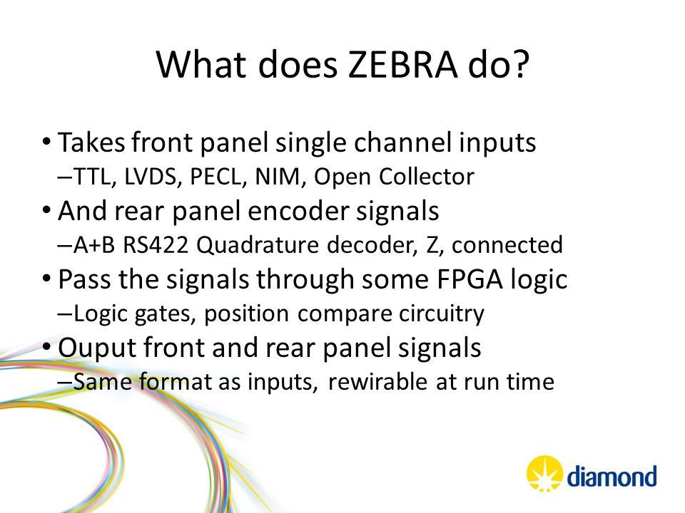 What does ZEBRA do.
