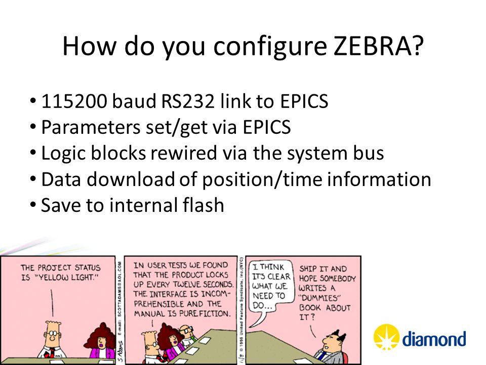 How do you configure ZEBRA.
