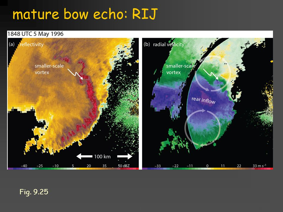 Title goes here for lessonFebruary 2002 mature bow echo: RIJ Fig. 9.25