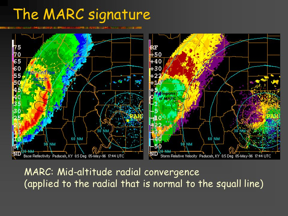 Title goes here for lessonFebruary 2002 The MARC signature MARC: Mid-altitude radial convergence (applied to the radial that is normal to the squall line) rear-inflow notch