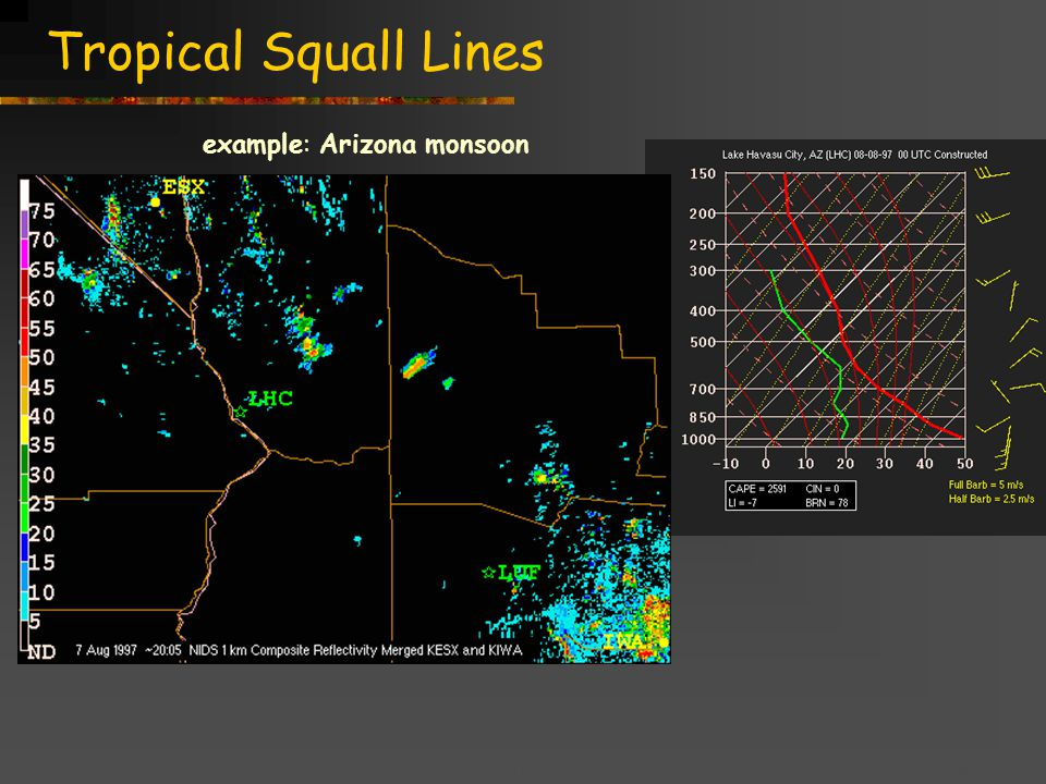 Title goes here for lessonFebruary 2002 Tropical Squall Lines example: Arizona monsoon