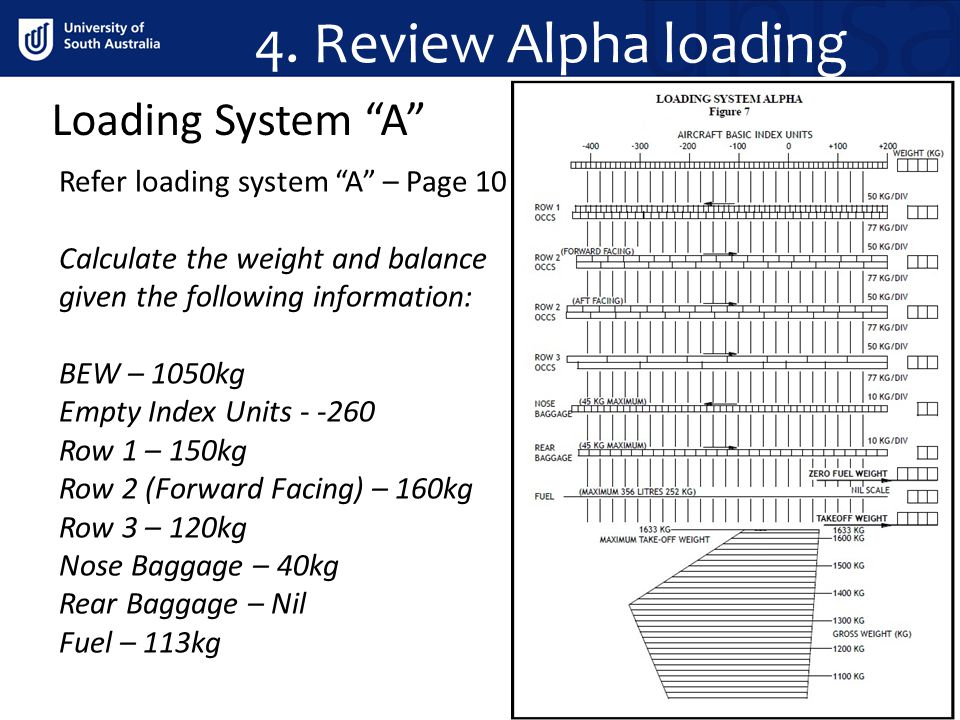 "4. Review Alpha loading Loading System ""A"" Refer loading system ""A"" – Page 10 Calculate the weight and balance given the following information: BEW –"
