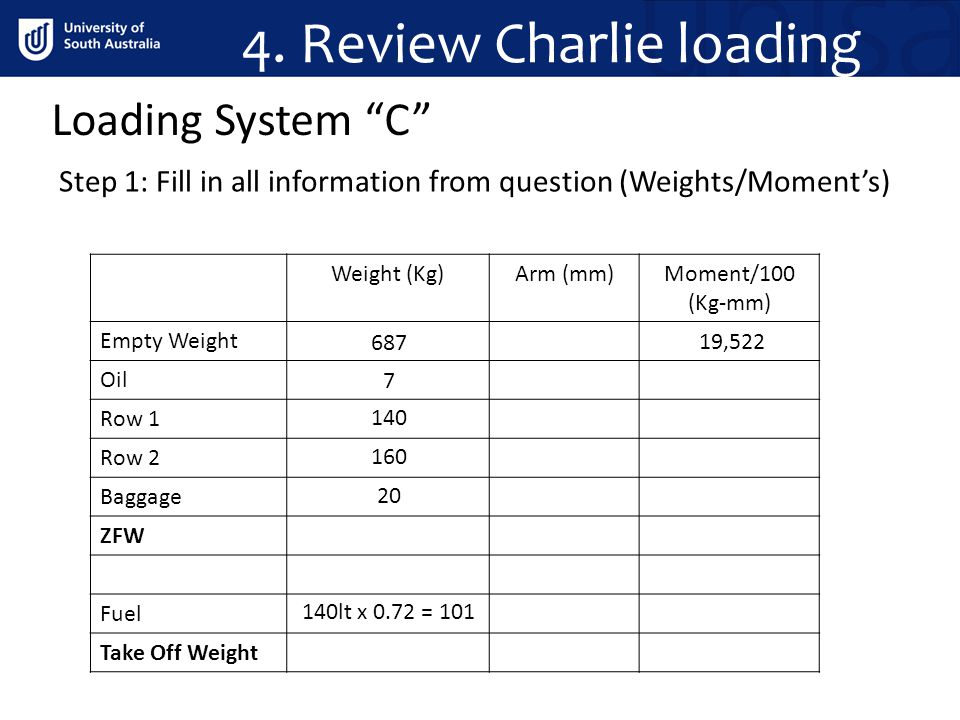 "Loading System ""C"" Step 1: Fill in all information from question (Weights/Moment's) Weight (Kg)Arm (mm)Moment/100 (Kg-mm) Empty Weight Oil Row 1 Row 2"