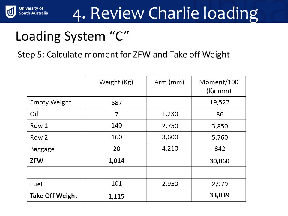 "Loading System ""C"" Step 5: Calculate moment for ZFW and Take off Weight Weight (Kg)Arm (mm)Moment/100 (Kg-mm) Empty Weight Oil Row 1 Row 2 Baggage ZFW"