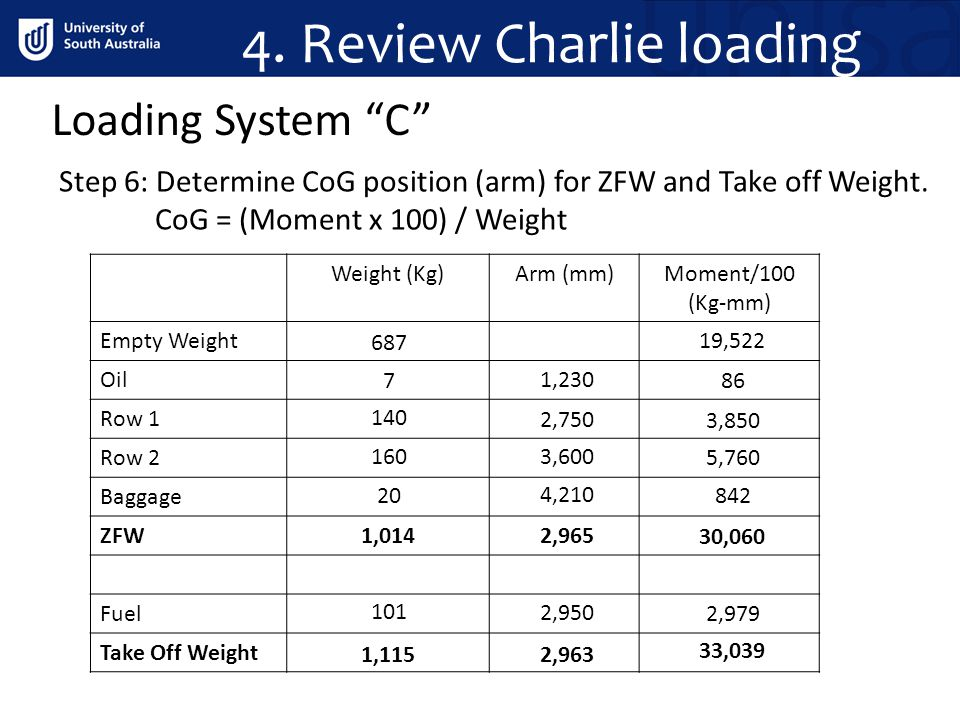 "Loading System ""C"" Step 6: Determine CoG position (arm) for ZFW and Take off Weight. CoG = (Moment x 100) / Weight Weight (Kg)Arm (mm)Moment/100 (Kg-m"