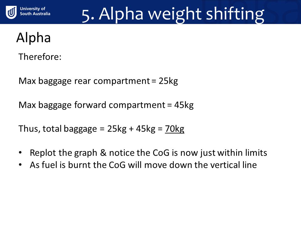 Alpha Therefore: Max baggage rear compartment = 25kg Max baggage forward compartment = 45kg Thus, total baggage = 25kg + 45kg = 70kg Replot the graph