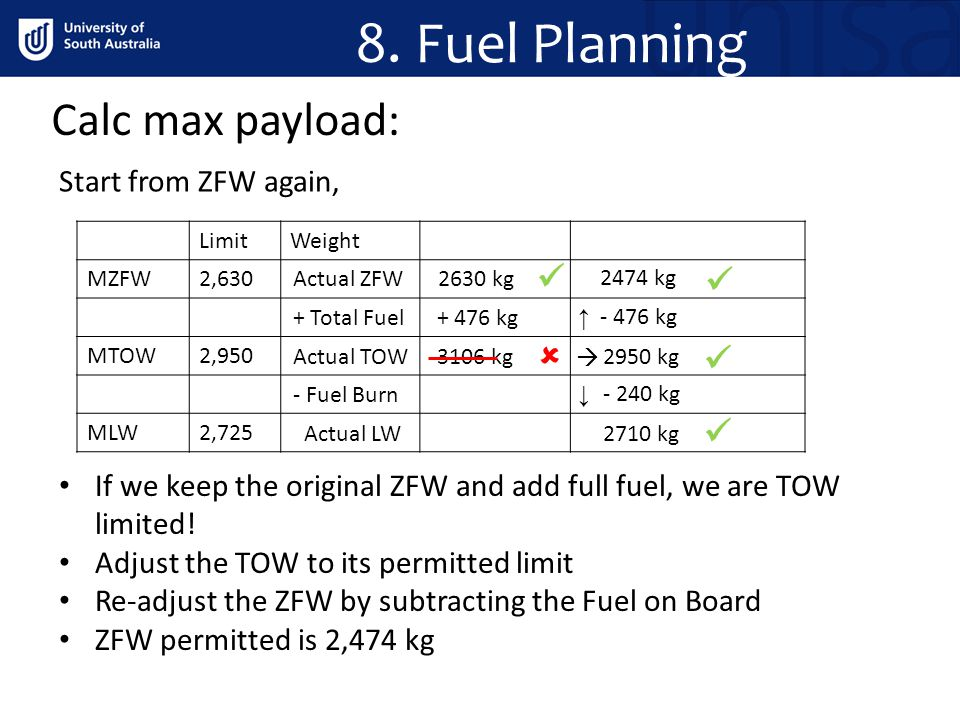 Calc max payload: 8. Fuel Planning Start from ZFW again, LimitWeight MZFW2,630 MTOW2,950 MLW2,725 Actual ZFW2630 kg + Total Fuel+ 476 kg Actual TOW310