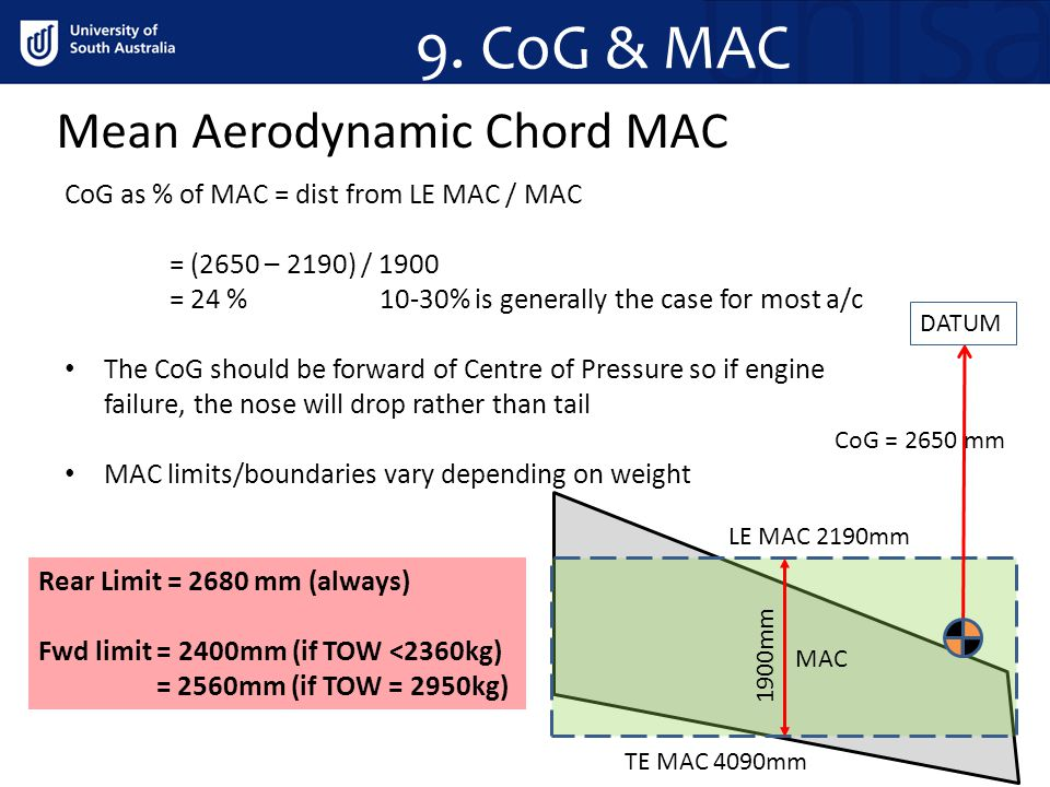 Mean Aerodynamic Chord MAC 9. CoG & MAC CoG as % of MAC = dist from LE MAC / MAC = (2650 – 2190) / 1900 = 24 % 10-30% is generally the case for most a