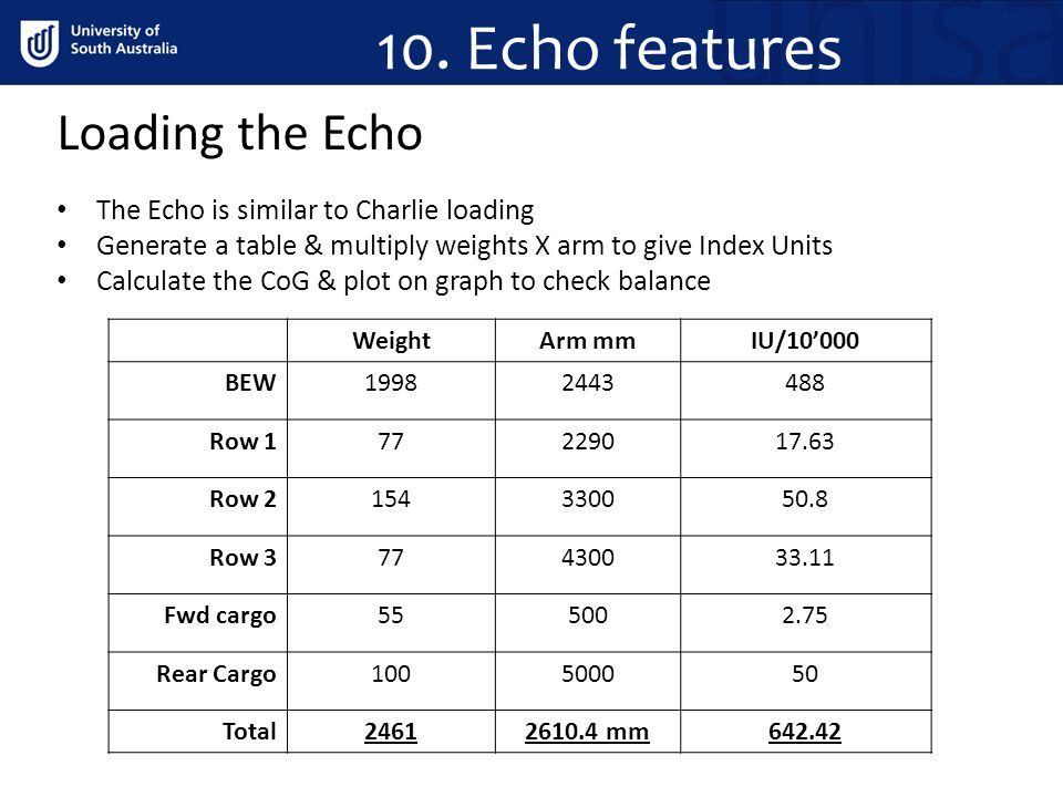 Loading the Echo 10. Echo features The Echo is similar to Charlie loading Generate a table & multiply weights X arm to give Index Units Calculate the