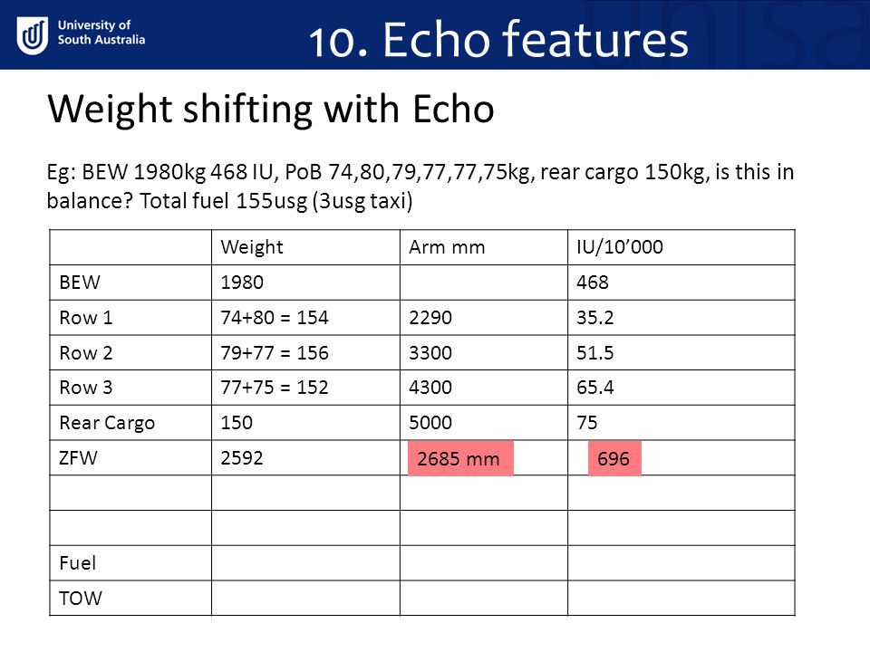 Weight shifting with Echo 10. Echo features Eg: BEW 1980kg 468 IU, PoB 74,80,79,77,77,75kg, rear cargo 150kg, is this in balance? Total fuel 155usg (3