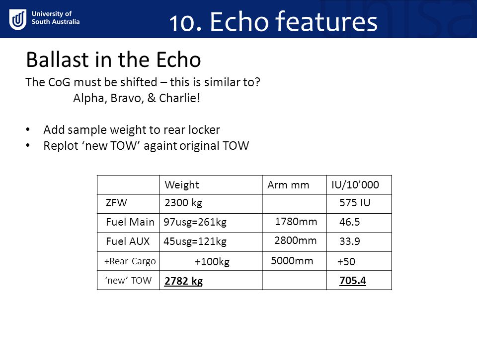 Ballast in the Echo 10. Echo features The CoG must be shifted – this is similar to? Alpha, Bravo, & Charlie! Add sample weight to rear locker Replot '