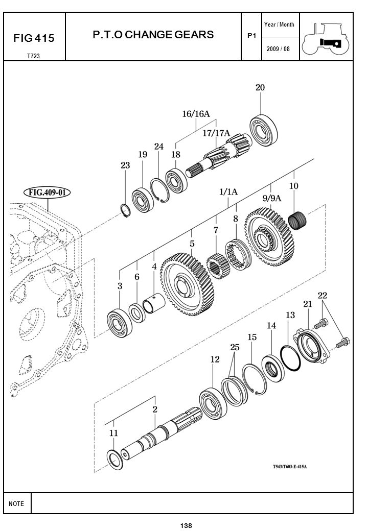 2009 / 08 NOTE Year / Month T723 P1 FIG 415 138 P.T.O CHANGE GEARS