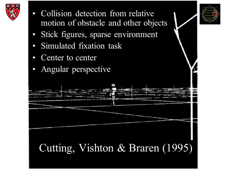 Collision detection from relative motion of obstacle and other objects Stick figures, sparse environment Simulated fixation task Center to center Angular perspective Cutting, Vishton & Braren (1995)