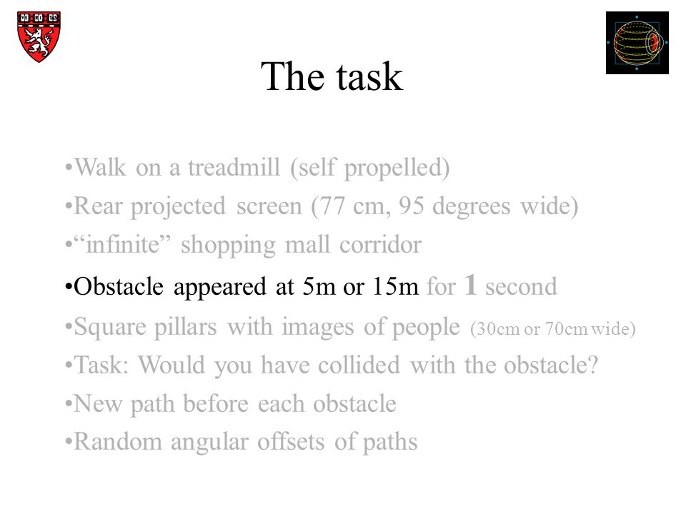 The task Walk on a treadmill (self propelled) Rear projected screen (77 cm, 95 degrees wide) infinite shopping mall corridor Obstacle appeared at 5m or 15m for 1 second Square pillars with images of people (30cm or 70cm wide) Task: Would you have collided with the obstacle.