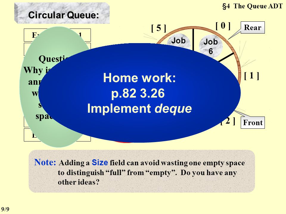 Job 3 2. Array Implementation of Queues (Linked list implementation is trivial) struct QueueRecord { int Capacity ; /* max size of queue */ int Front;