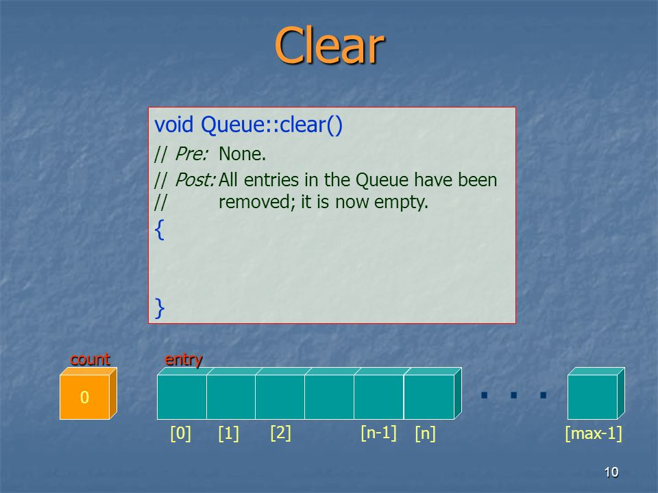 10 Clear void Queue::clear() // Pre:None. // Post:All entries in the Queue have been //removed; it is now empty. { } 0... [0][1] [2] [max-1] [n-1] [n]