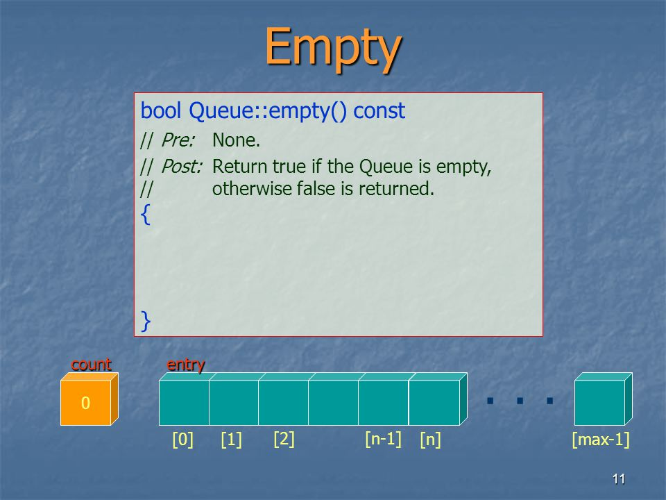 11 Empty bool Queue::empty() const // Pre:None. // Post:Return true if the Queue is empty, //otherwise false is returned. { } 0... [0][1] [2] [max-1]