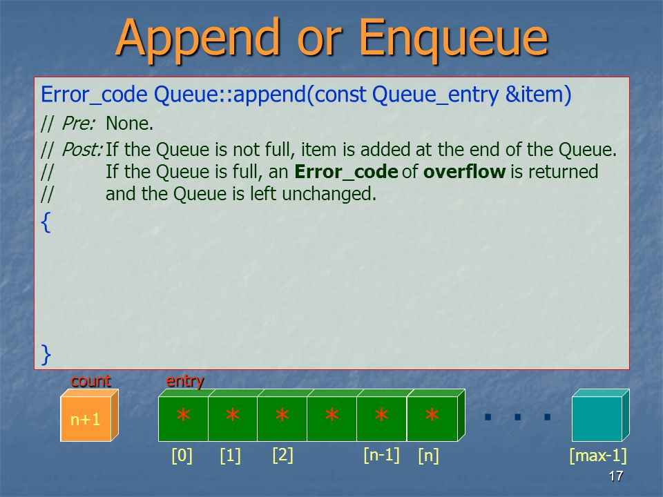 17 Append or Enqueue Error_code Queue::append(const Queue_entry &item) // Pre:None. // Post:If the Queue is not full, item is added at the end of the