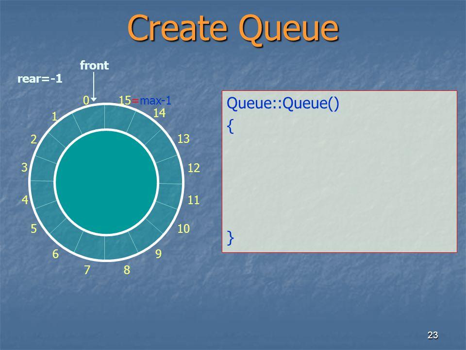 23 Create Queue Queue::Queue() { } 0 1 2 3 4 5 6 78 9 10 11 12 13 14 15=max-1 front rear=-1