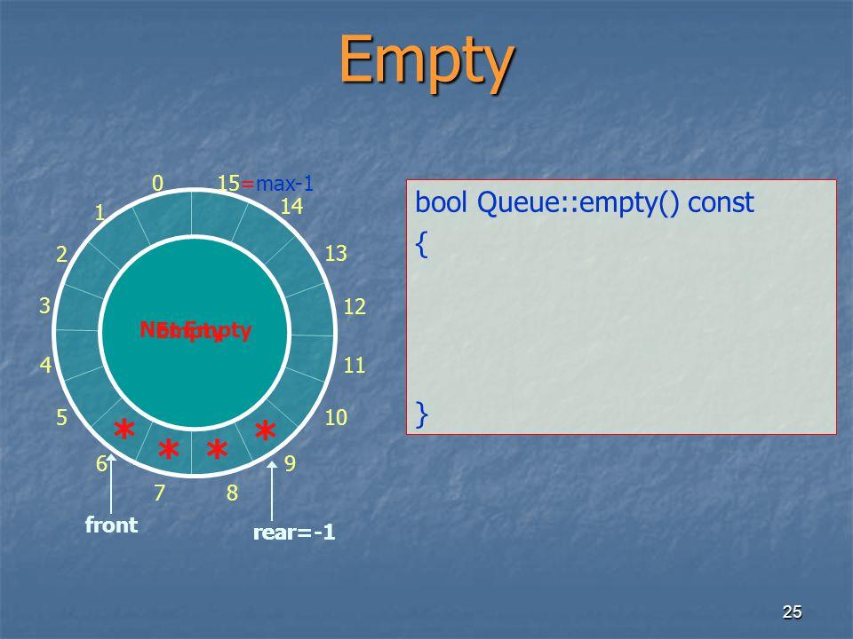 25 Empty bool Queue::empty() const { } 0 1 2 3 4 5 6 78 9 10 11 12 13 14 15=max-1 front rear=-1 rear * ** * Not Empty Empty