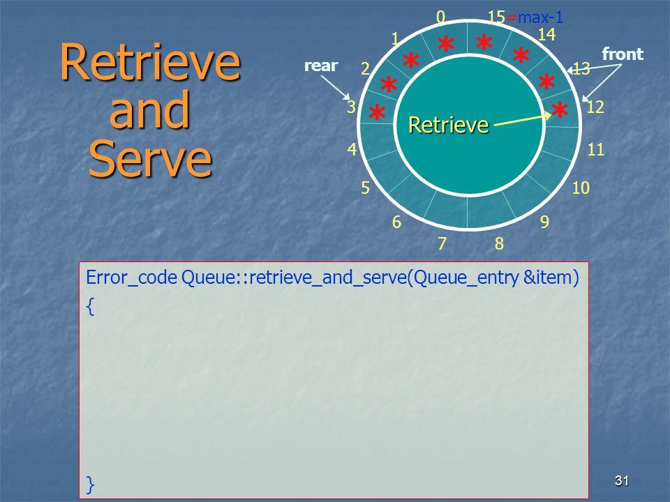 31 Retrieve and Serve Error_code Queue::retrieve_and_serve(Queue_entry &item) { } 0 1 2 3 4 5 6 7 8 9 10 11 12 13 14 15=max-1 * * * * * * * front rear