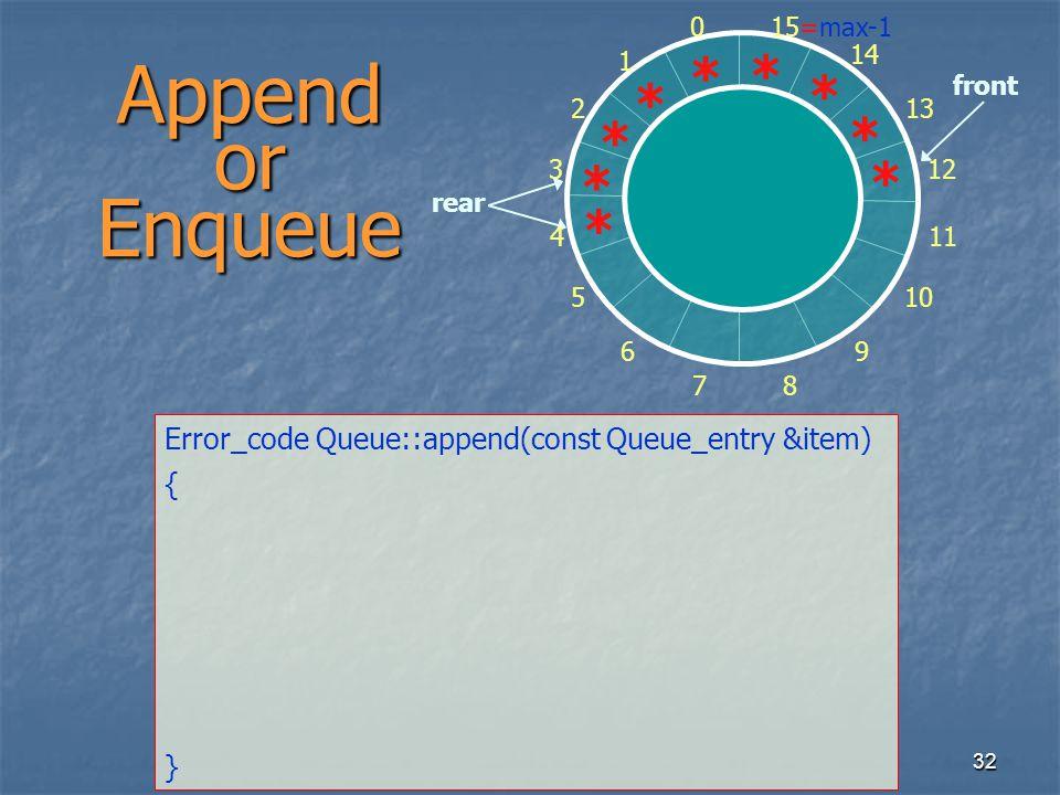 32 Append or Enqueue Error_code Queue::append(const Queue_entry &item) { } rear 0 1 2 3 4 5 6 7 8 9 10 11 12 13 14 15=max-1 * * * * * * * front * *