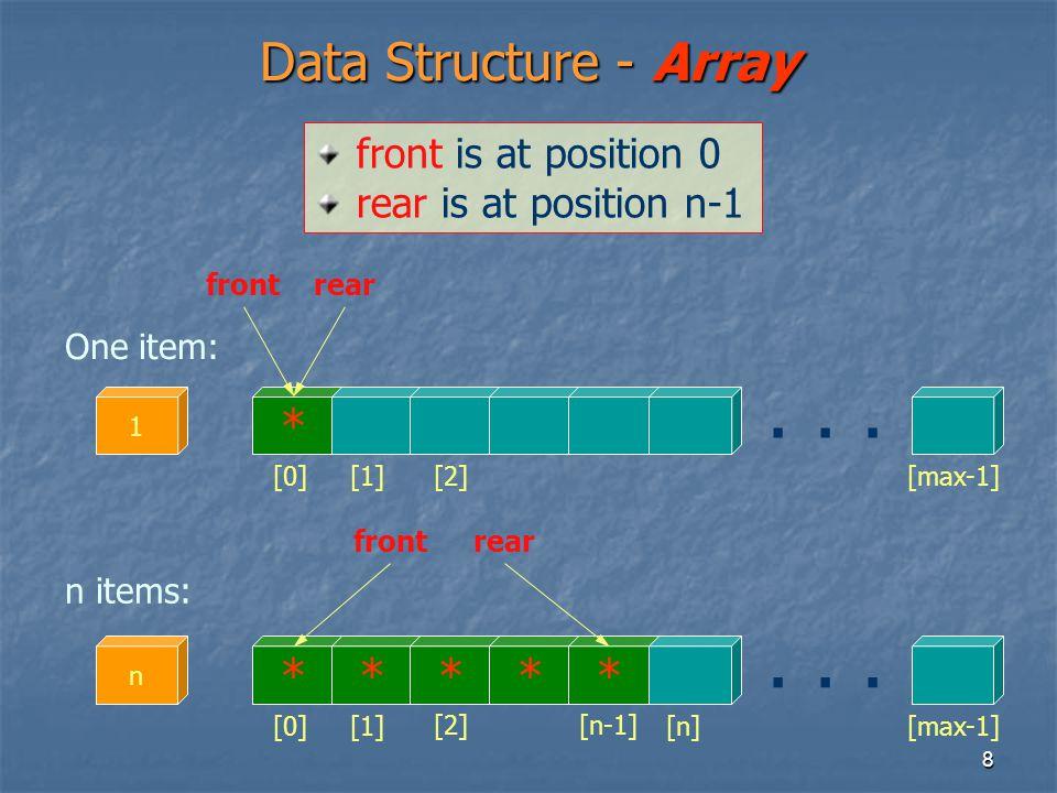 19 Data Structure – Circular Array