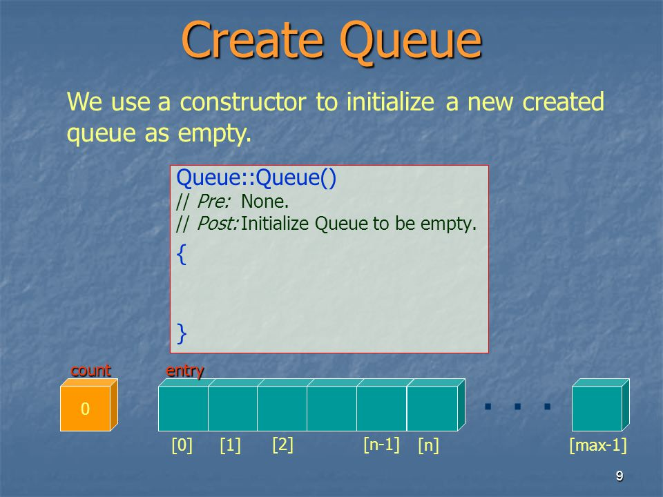 9 Create Queue Queue::Queue() // Pre:None. // Post:Initialize Queue to be empty. { } We use a constructor to initialize a new created queue as empty.