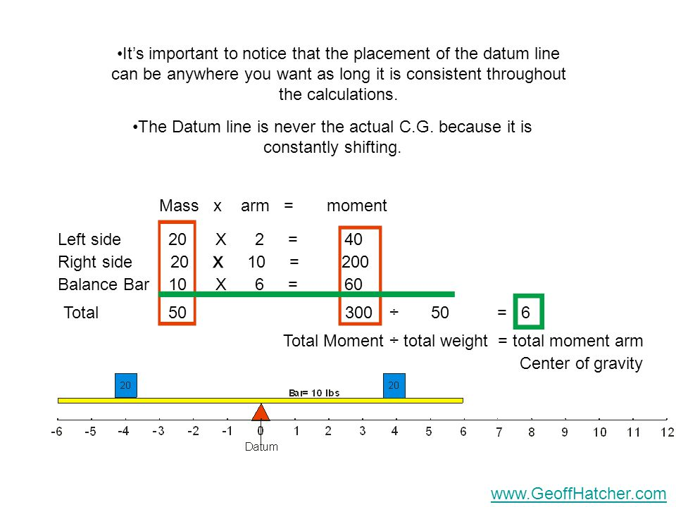 It's important to notice that the placement of the datum line can be anywhere you want as long it is consistent throughout the calculations. The Datum