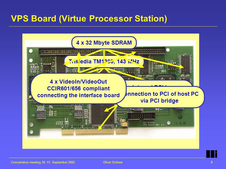 Concertation meeting,10.-11. September 2002Oliver Schreer8 VPS Board (Virtue Processor Station) TriMedia TM1300, 143 MHz4 x 32 Mbyte SDRAM Internal PC