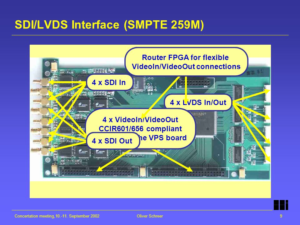 Concertation meeting,10.-11. September 2002Oliver Schreer9 SDI/LVDS Interface (SMPTE 259M) 4 x LVDS In/Out 4 x VideoIn/VideoOut CCIR601/656 compliant