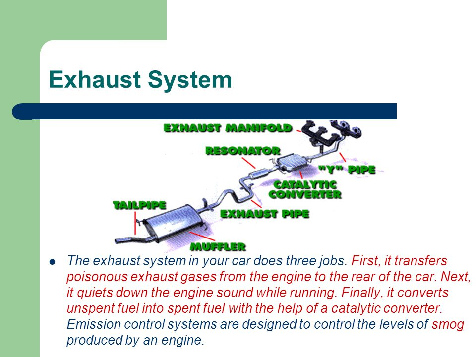 Exhaust System The exhaust system in your car does three jobs. First, it transfers poisonous exhaust gases from the engine to the rear of the car. Nex