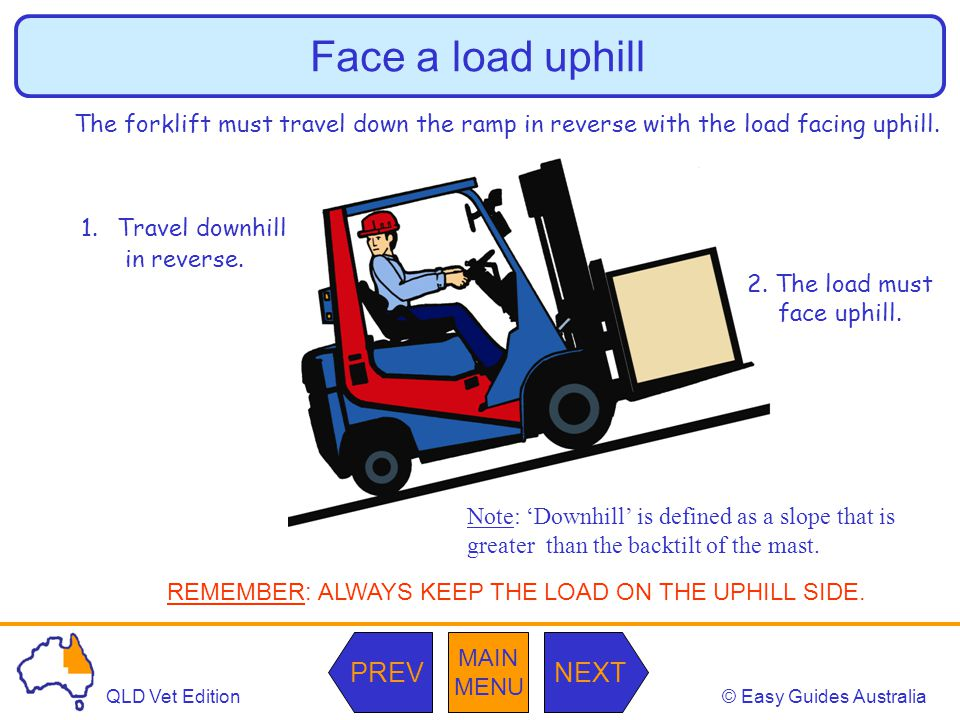© Easy Guides AustraliaQLD Vet Edition MAIN MENU NEXTPREV Why 'rear end' swing is dangerous With rear end steering, the rapid sideways movement at the rear of the forklift truck creates a hazard.
