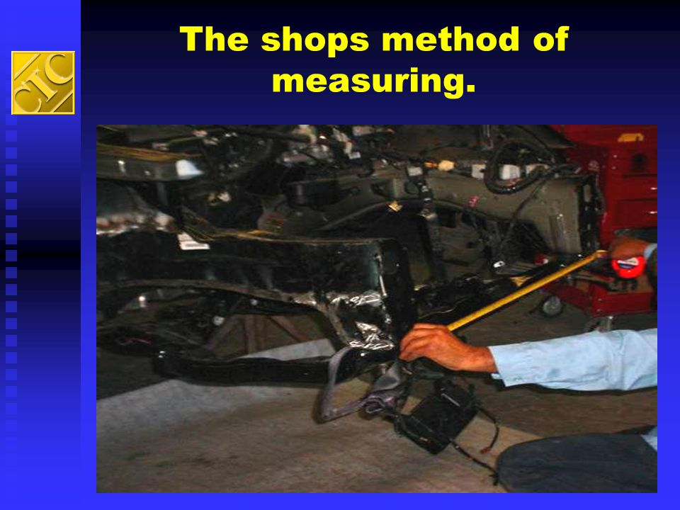 The shops method of measuring.