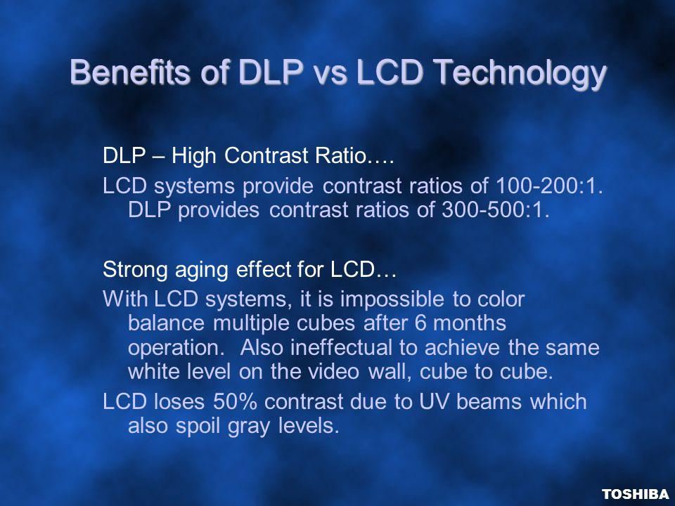 Benefits of DLP vs LCD Technology DLP – High Contrast Ratio….