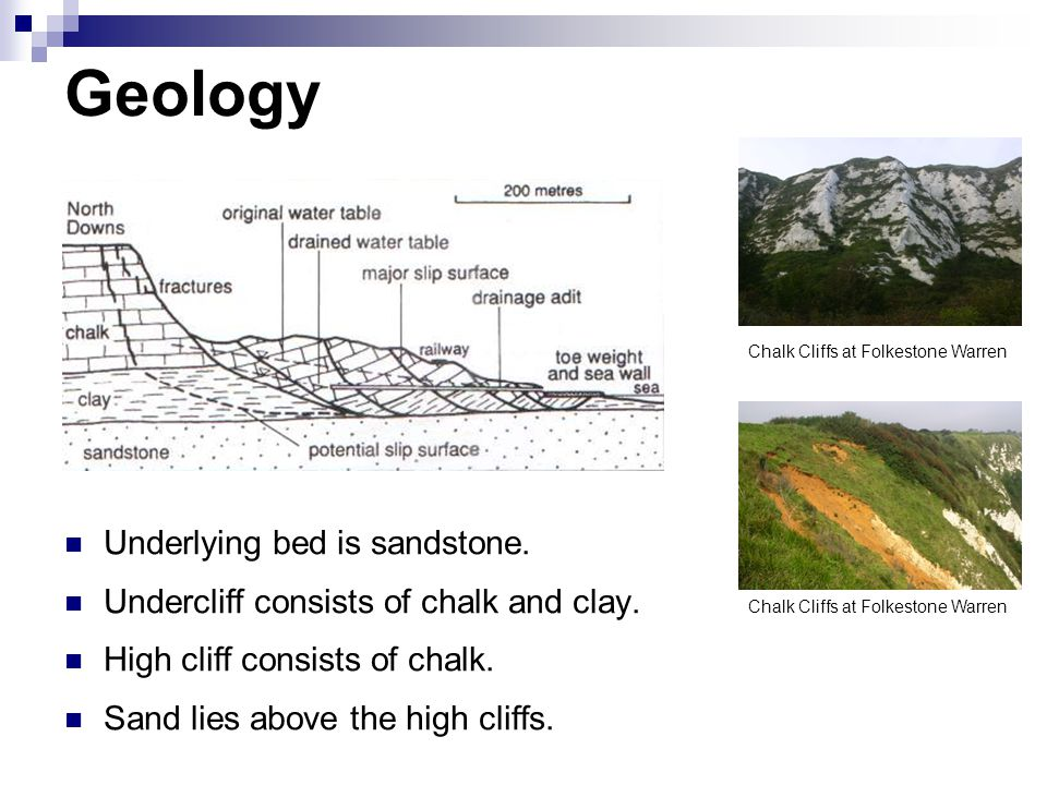 Geology Underlying bed is sandstone. Undercliff consists of chalk and clay. High cliff consists of chalk. Sand lies above the high cliffs. Chalk Cliff