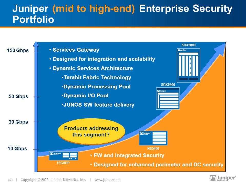 | Copyright © 2009 Juniper Networks, Inc. | www.juniper.net 10 Juniper (mid to high-end) Enterprise Security Portfolio 10 Gbps 30 Gbps 50 Gbps 150 Gbp