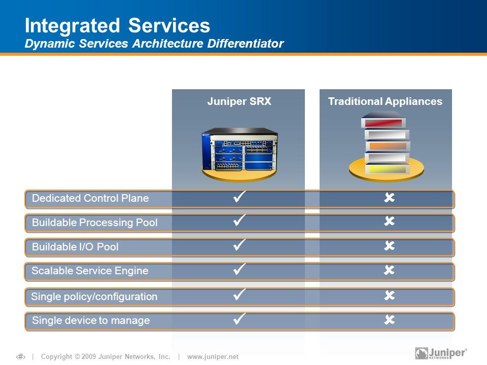 | Copyright © 2009 Juniper Networks, Inc. | www.juniper.net 17 Juniper SRXTraditional Appliances Dedicated Control Plane Buildable I/O Pool Buildable