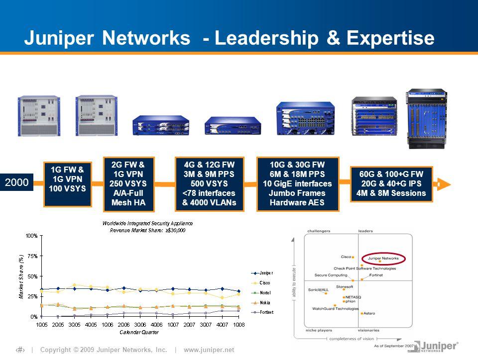 | Copyright © 2009 Juniper Networks, Inc. | www.juniper.net 2 NS-5400 Juniper Networks - Leadership & Expertise 1G FW & 1G VPN 100 VSYS 2G FW & 1G VPN