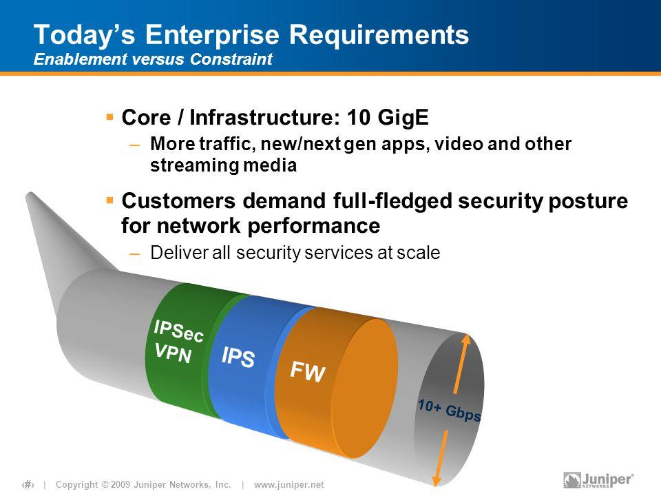 | Copyright © 2009 Juniper Networks, Inc. | www.juniper.net 4 VPN IPSec IPS  Core / Infrastructure: 10 GigE –More traffic, new/next gen apps, video a