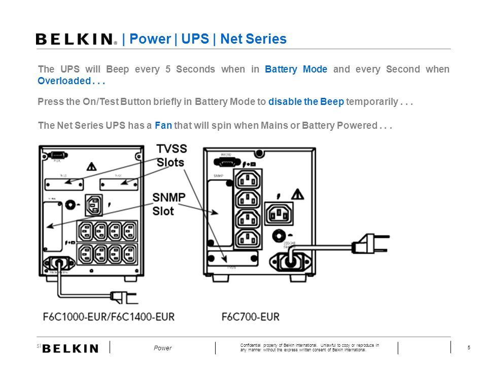 Slide Number 5 Confidential property of Belkin International.